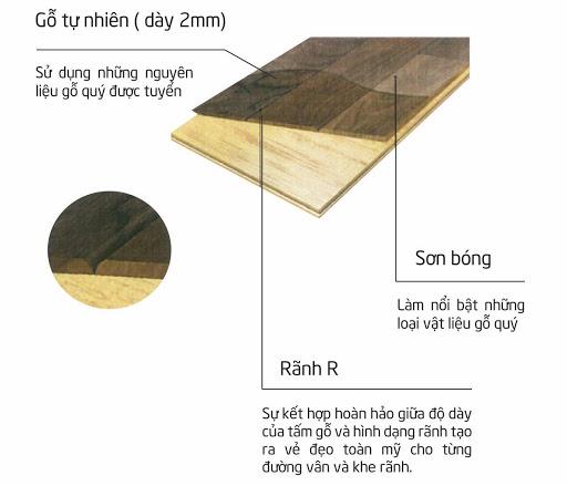 Sàn gỗ kỹ thuật là gì? Cấu tạo? Đặc điểm của sàn gỗ kỹ thuật?
