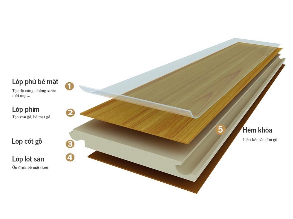 5 lý do nên sử dụng sàn gỗ công nghiệp cao cấp vào thiết kế nội thất
